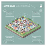Residential area isometric infographic Royalty Free Stock Photos