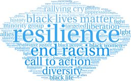 Resilience Word Cloud Royalty Free Stock Photos