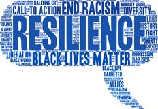 Resilience Word Cloud Royalty Free Stock Photo