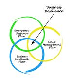 Resilienza di affari illustrazione vettoriale
