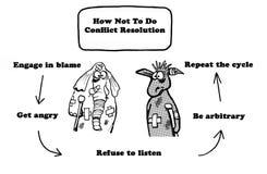 Resolución de conflicto ilustración del vector