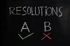 Resolutions Stock Images