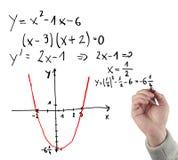 Resolvendo a equação do limite. Imagens de Stock Royalty Free