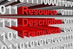 Resource Description Framework Stock Photo