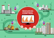 Resources control Stock Photography