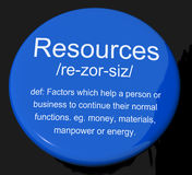 Resources Definition Button Showing Materials Assets And Manpowe Stock Image