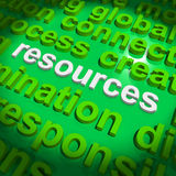 Resources Word Cloud Shows Assets Human Financial Input Royalty Free Stock Image