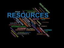 RESOURCES - word cloud wordcloud - terms from the globalization, economy and policy environment Royalty Free Stock Photo