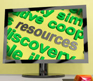 Resources Word Screen Shows Funds Assets And Supplies Royalty Free Stock Photo
