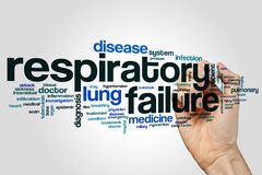 Respiratory failure word cloud. Concept Royalty Free Stock Photography