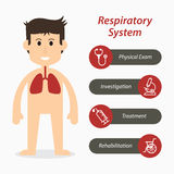 Respiratory system and medical line icon Royalty Free Stock Images