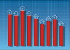 Resplandor del crecimiento de las propiedades inmobiliarias Foto de archivo