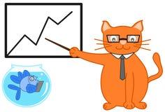 Responsabile arancio del gatto con il suo pesce blu di aiuto Fotografia Stock Libera da Diritti