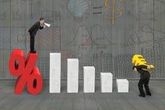 Responsabile che grida sull'impiegato del segno di percentuale che porta euro segno Immagine Stock Libera da Diritti