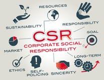 Responsabilidade social empresarial ilustração stock