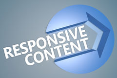 Responsive Content Royalty Free Stock Images
