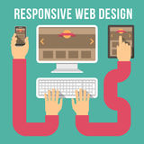 Responsive Web Design Connection Royalty Free Stock Photography