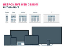 Responsive web design for different devices Stock Images