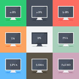 Responsive web design on different monitors Royalty Free Stock Photo