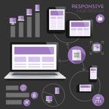 Responsive web-design infographics Stock Images