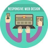 Responsive Web Design Round Concept Turquoise vector illustration
