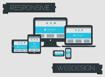 Responsive webdesign technology page design Stock Photography