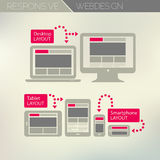 Responsive webdesign technology page design Stock Images