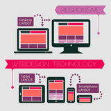 Responsive webdesign technology page design Royalty Free Stock Photos