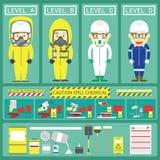 Respuesta química del derramamiento con los trajes y los equipos químicos llanos del derramamiento Fotografía de archivo