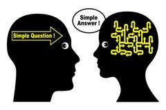 Respuesta simple de la pregunta simple Imagen de archivo libre de regalías