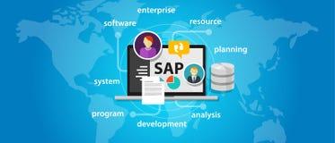 Ressource d'entreprise de logiciel système de SAP prévoyant l'international global illustration de vecteur