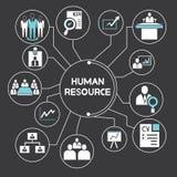 Ressource humaine illustration stock