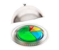 Restaurant cloche with business chart Royalty Free Stock Photography
