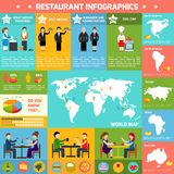 Restaurant infographic set Stock Photo