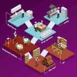 Restaurant Isometrisch Concept stock illustratie