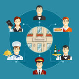 Restaurant service Royalty Free Stock Images