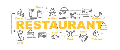 Restaurant vector banner Stock Photography