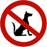 Restricted for dogs Royalty Free Stock Images