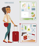 Permitted and prohibited items in hand baggage Royalty Free Stock Image