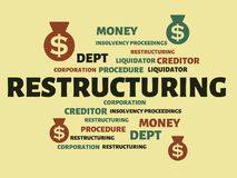 RESTRUCTURING - image with words associated with the topic INSOLVENCY, word, image, illustration. RESTRUCTURING - image with words associated with the topic Stock Photo
