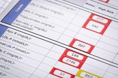 Resultados de la prueba de alto riesgo del colesterol imagen de archivo
