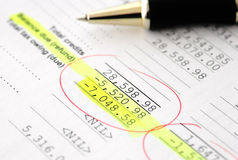 Resultados financieros del asunto - presupuesto calculador Fotografía de archivo