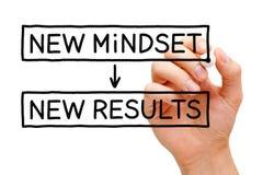 Resultados novos do Mindset novo Imagem de Stock Royalty Free