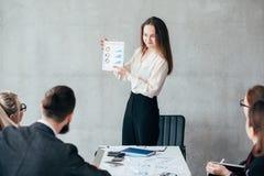 Resultat för teamwork för analytiker för tillväxttakt för Sale analys arkivbilder