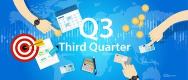Resultat Q3 för mål för tredje kvartalaffärsrapport företags finansiellt vektor illustrationer