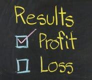 Resultat som är skriftliga på en blackboard. Royaltyfri Bild