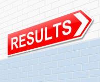 Resultatenconcept. Royalty-vrije Stock Foto