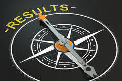 Results compass concept, 3D Royalty Free Stock Photography