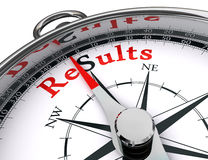 Results Compass Conceptual Image Stock Photography