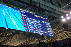 Results of heat 4 for Women's 400m freestyle at Rio2016 Stock Photos